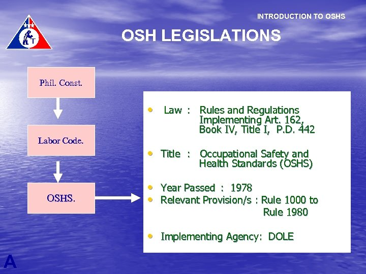 INTRODUCTION TO OSHS OSH LEGISLATIONS Phil. Const. • Law : Rules and Regulations Labor