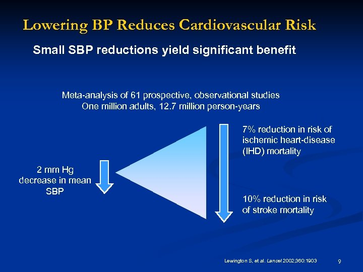 managing and reducing cardiovascular risk in However, by managing their risk factors, patients with diabetes may avoid or delay the development of heart and blood vessel disease your health care provider will do periodic testing to assess whether you have developed any of these risk factors associated with cardiovascular disease.