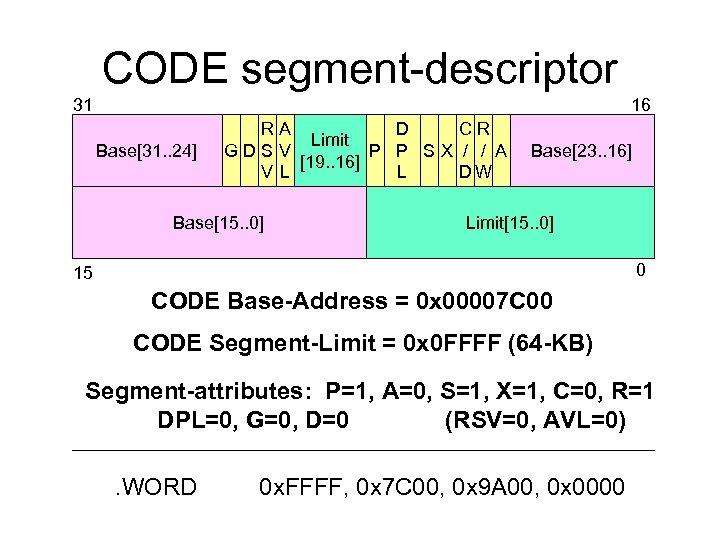 CODE segment-descriptor 31 16 Base[31. . 24] RA D CR Limit GDS V P