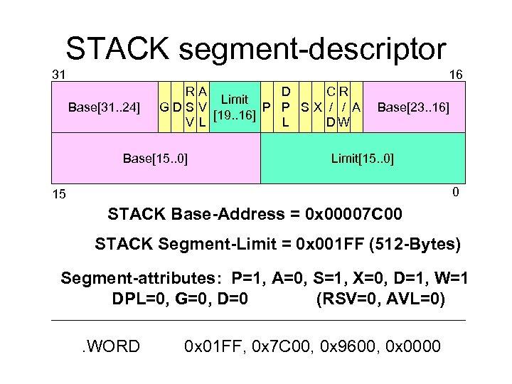 STACK segment-descriptor 31 16 Base[31. . 24] RA D CR Limit GDS V P