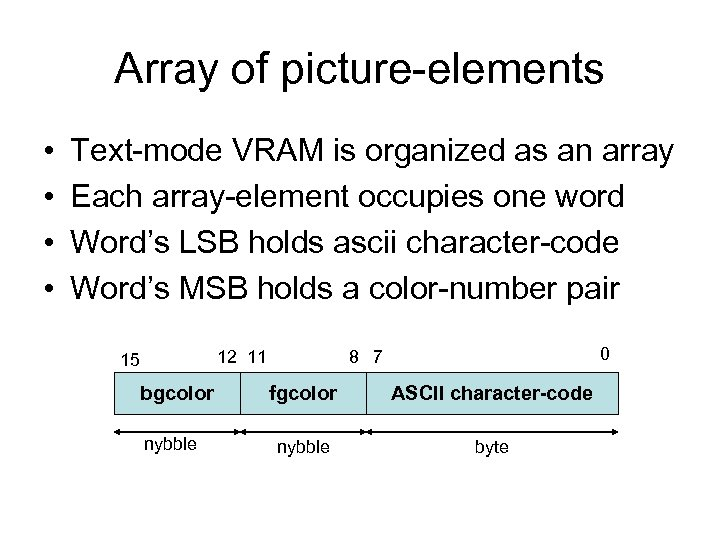 Array of picture-elements • • Text-mode VRAM is organized as an array Each array-element