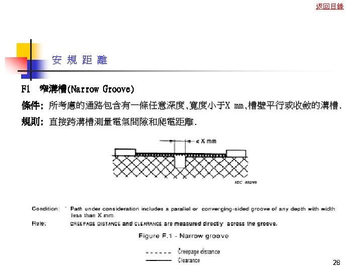 返回目錄 安 規 距 離 F 1 窄溝槽(Narrow Groove) 條件: 所考慮的通路包含有一條任意深度, 寬度小于X mm, 槽壁平行或收斂的溝槽.