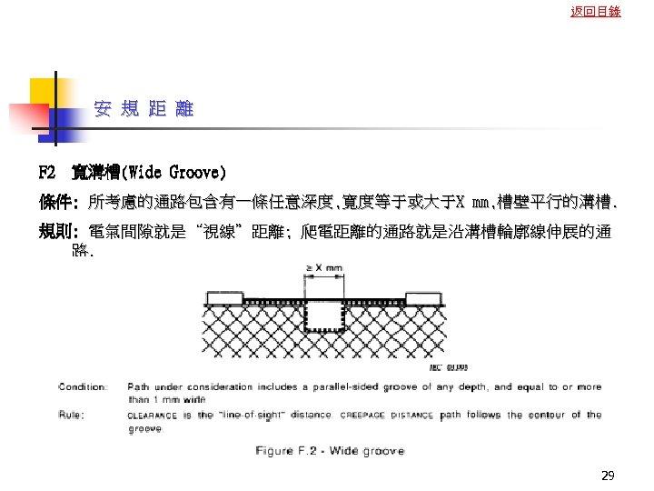 返回目錄 安 規 距 離 F 2 寬溝槽(Wide Groove) 條件: 所考慮的通路包含有一條任意深度, 寬度等于或大于X mm, 槽壁平行的溝槽.
