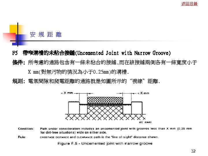返回目錄 安 規 距 離 F 5 帶窄溝槽的未粘合接縫(Uncemented Joint with Narrow Groove) 條件: 所考慮的通路包含有一條未粘合的接縫,
