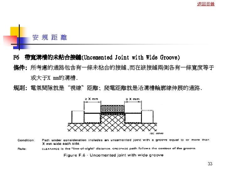 返回目錄 安 規 距 離 F 6 帶寬溝槽的未粘合接縫(Uncemented Joint with Wide Groove) 條件: 所考慮的通路包含有一條未粘合的接縫,