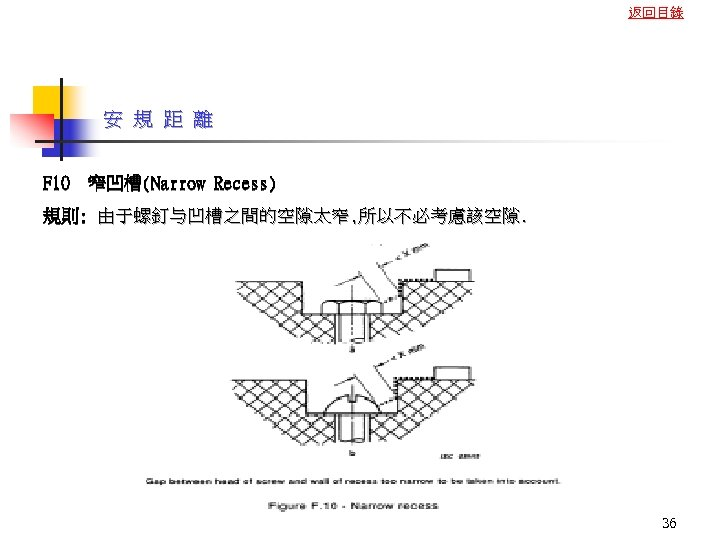 返回目錄 安 規 距 離 F 10 窄凹槽(Narrow Recess) 規則: 由于螺釘与凹槽之間的空隙太窄, 所以不必考慮該空隙. 36