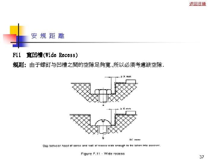 返回目錄 安 規 距 離 F 11 寬凹槽(Wide Recess) 規則: 由于螺釘与凹槽之間的空隙足夠寬, 所以必須考慮該空隙. 37