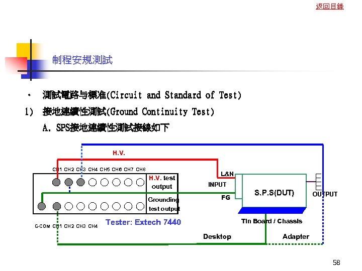 返回目錄 制程安規測試 • 測試電路与標准(Circuit and Standard of Test) 1) 接地連續性測試(Ground Continuity Test) A. SPS接地連續性測試接線如下