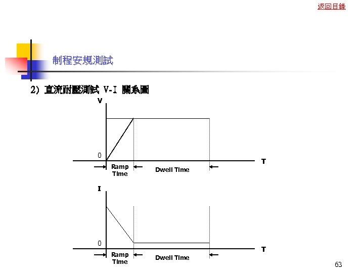 返回目錄 制程安規測試 2) 直流耐壓測試 V-I 關系圖 V 0 Ramp Time T Dwell Time I