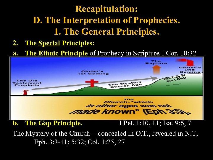 Recapitulation: D. The Interpretation of Prophecies. 1. The General Principles. 2. a. i. iii.