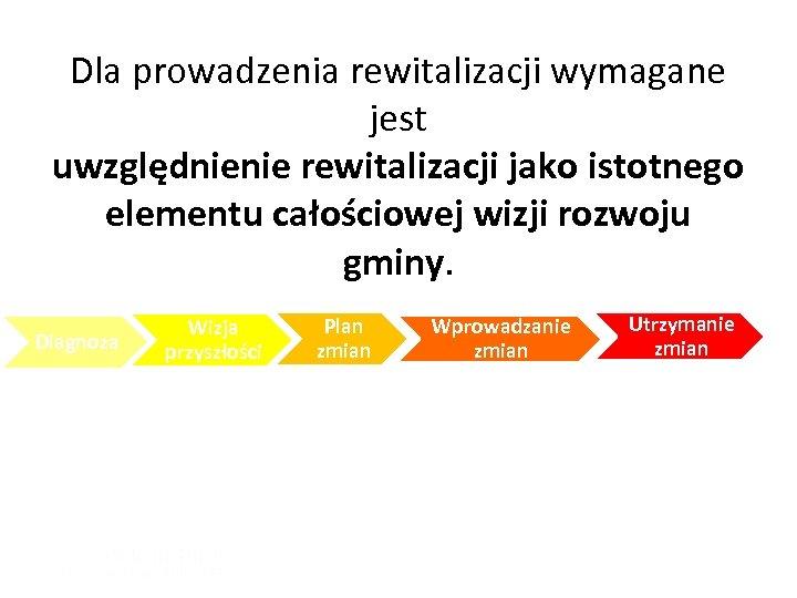 Dla prowadzenia rewitalizacji wymagane jest uwzględnienie rewitalizacji jako istotnego elementu całościowej wizji rozwoju gminy.