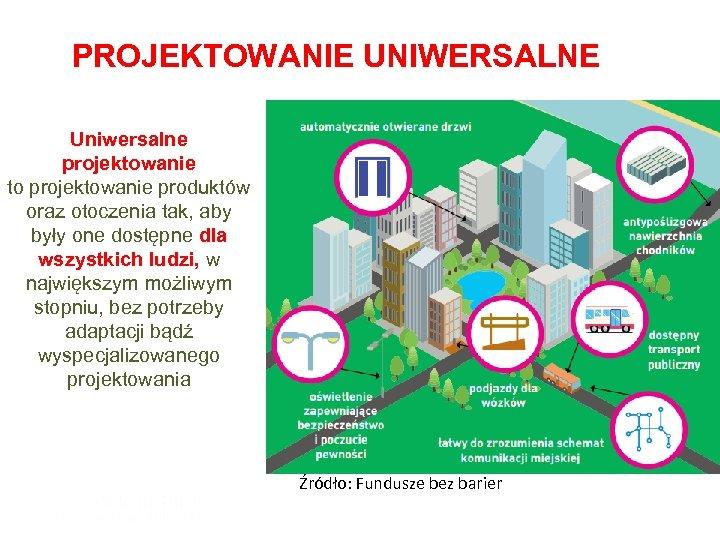 PROJEKTOWANIE UNIWERSALNE Uniwersalne projektowanie to projektowanie produktów oraz otoczenia tak, aby były one dostępne