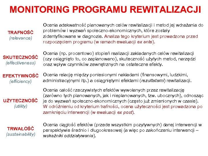 MONITORING PROGRAMU REWITALIZACJI KRYTERIUM: OPIS: TRAFNOŚĆ (relevance) Ocenia adekwatność planowanych celów rewitalizacji i metod