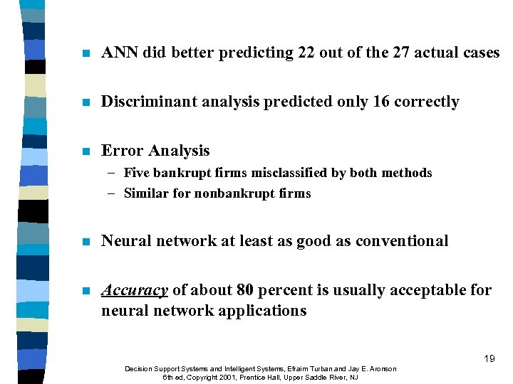 n ANN did better predicting 22 out of the 27 actual cases n Discriminant
