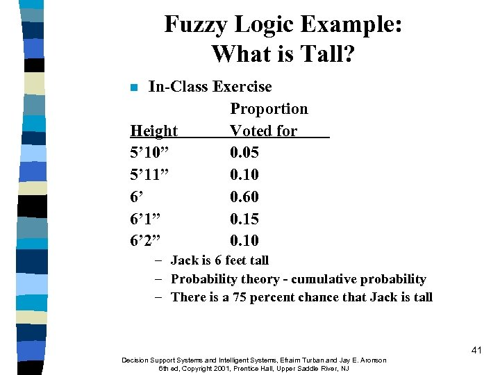 Fuzzy Logic Example: What is Tall? In-Class Exercise Proportion Height Voted for 5' 10""