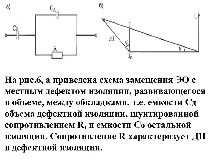 На рис. 6, а приведена схема замещения ЭО с местным дефектом изоляции, развивающегося в