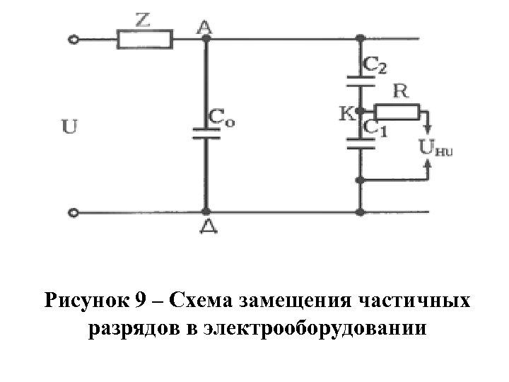Рисунок 9 – Схема замещения частичных разрядов в электрооборудовании