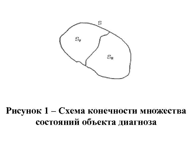 Рисунок 1 – Схема конечности множества состояний объекта диагноза