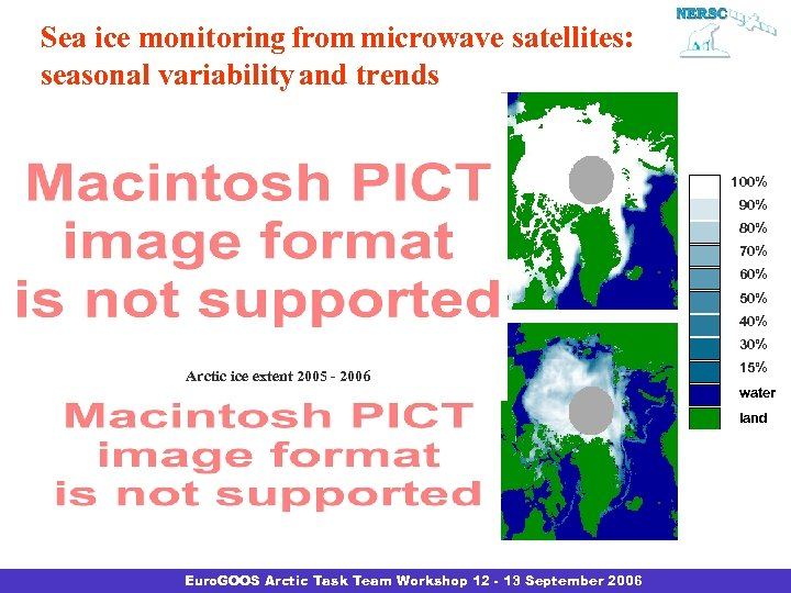 Sea ice monitoring from microwave satellites: seasonal variability and trends 100% 90% 80% 70%