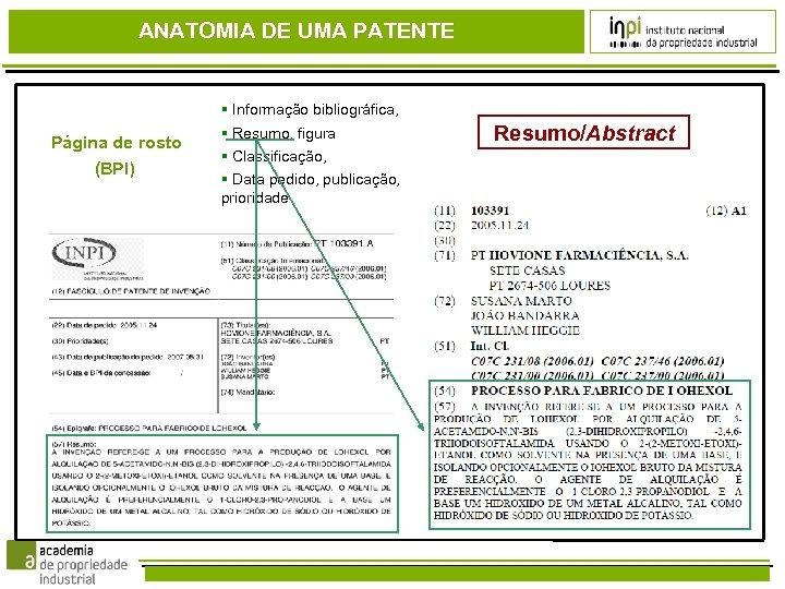 ANATOMIA DE UMA PATENTE Informação bibliográfica, Página de rosto (BPI) Resumo, figura Classificação, Data