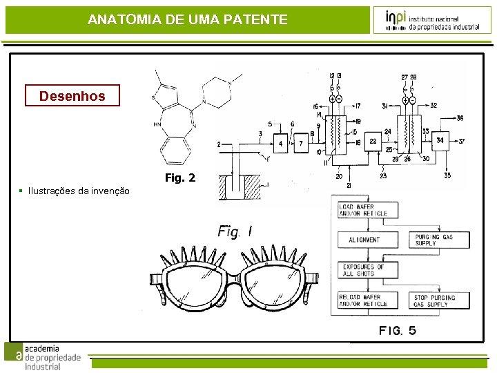ANATOMIA DE UMA PATENTE Desenhos Fig. 2 Ilustrações da invenção