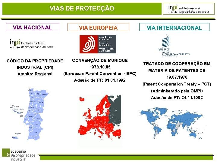 VIAS DE PROTECÇÃO VIA NACIONAL VIA EUROPEIA CÓDIGO DA PROPRIEDADE CONVENÇÃO DE MUNIQUE INDUSTRIAL