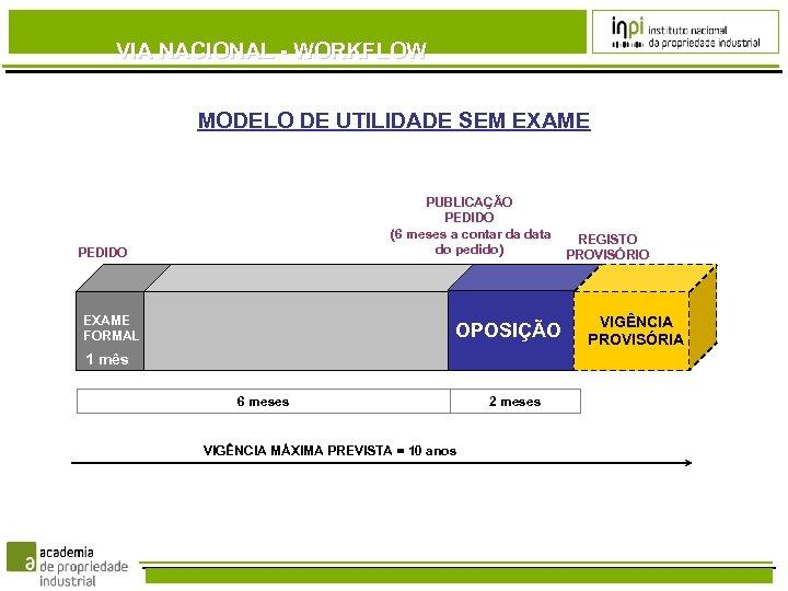 VIA NACIONAL - WORKFLOW MODELO DE UTILIDADE SEM EXAME PUBLICAÇÃO PEDIDO (6 meses a