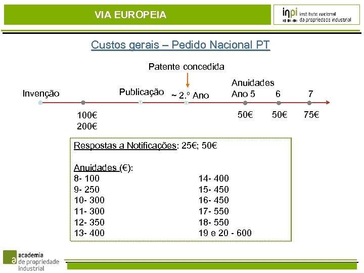 VIA EUROPEIA Custos gerais – Pedido Nacional PT Patente concedida Publicação ~ 2. º