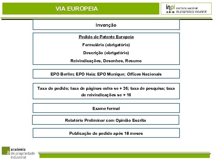 VIA EUROPEIA Invenção Pedido de Patente Europeia Formulário (obrigatório) Descrição (obrigatório) Reivindicações, Desenhos, Resumo