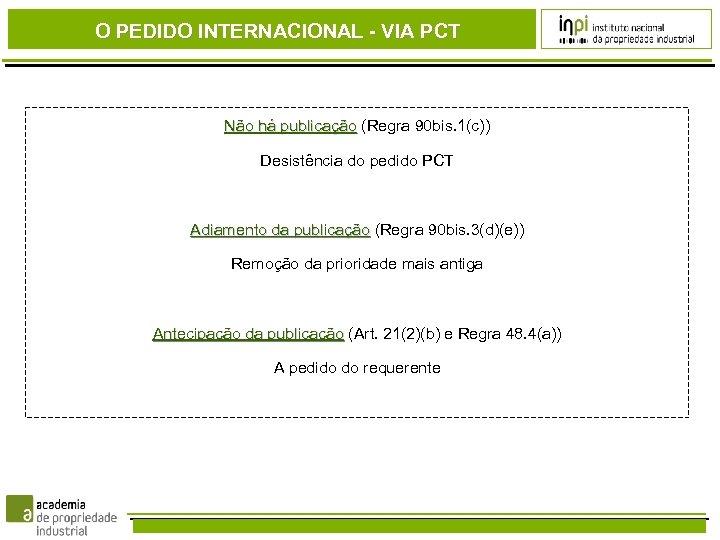 O PEDIDO INTERNACIONAL - VIA PCT Não há publicação (Regra 90 bis. 1(c)) Desistência