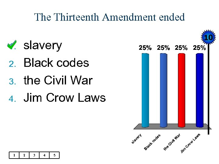 The Thirteenth Amendment ended 1. 2. 3. 4. 1 slavery Black codes the Civil
