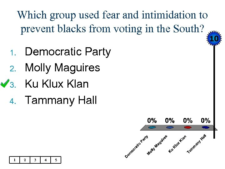 Which group used fear and intimidation to prevent blacks from voting in the South?