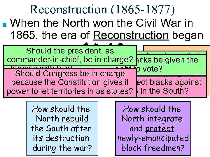 Reconstruction (1865 -1877) ■ When the North won the Civil War in 1865, the