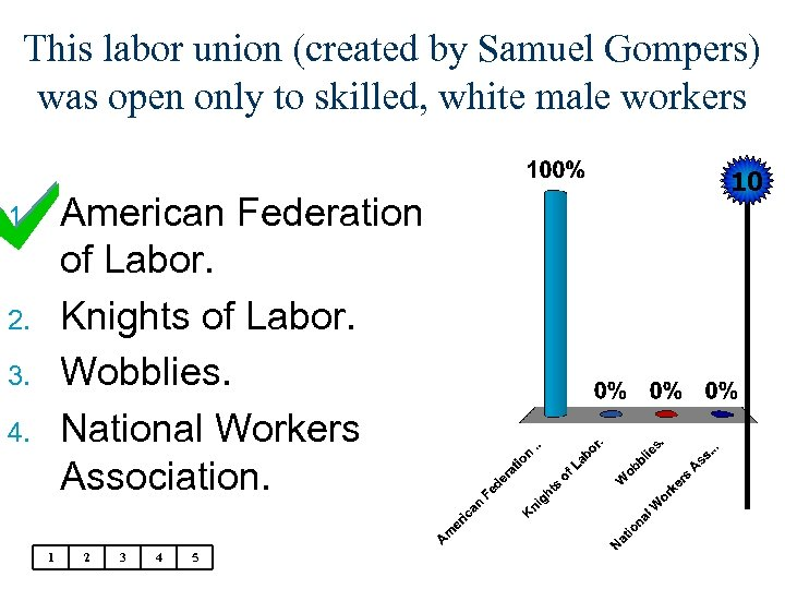 This labor union (created by Samuel Gompers) was open only to skilled, white male