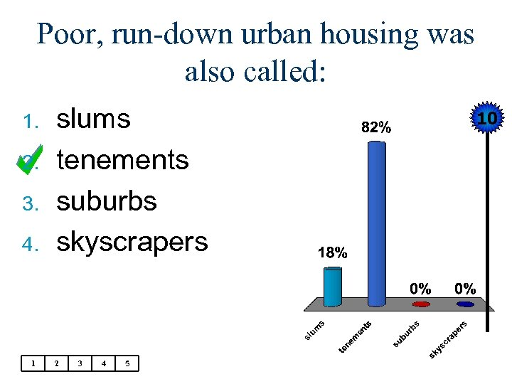 Poor, run-down urban housing was also called: 1. 2. 3. 4. 1 slums tenements