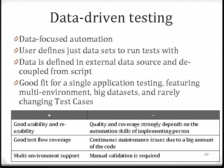 Data-driven testing 0 Data-focused automation 0 User defines just data sets to run tests