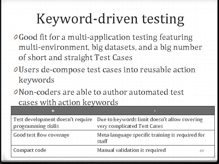 Keyword-driven testing 0 Good fit for a multi-application testing featuring multi-environment, big datasets, and