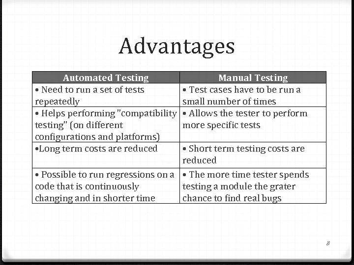 Advantages Automated Testing • Need to run a set of tests repeatedly • Helps