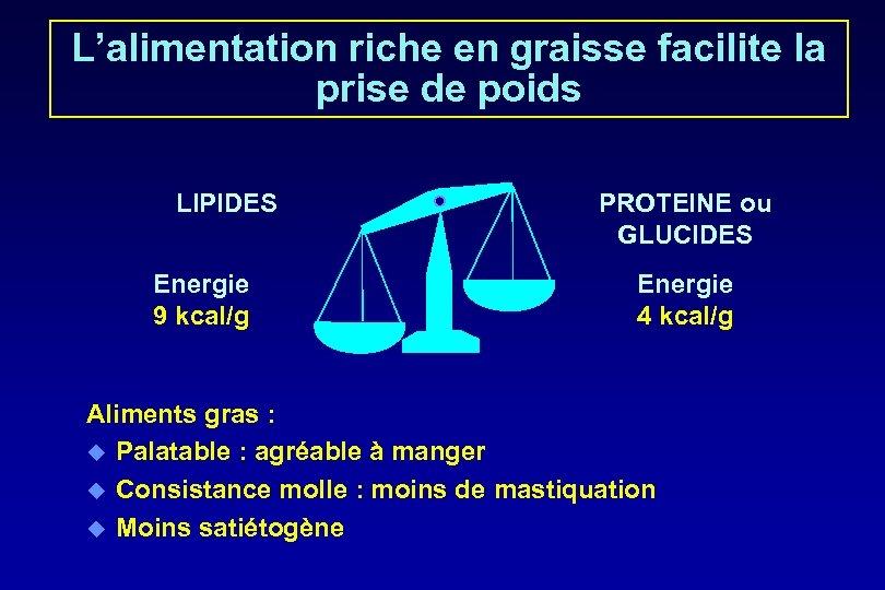 L'alimentation riche en graisse facilite la prise de poids LIPIDES Energie 9 kcal/g PROTEINE