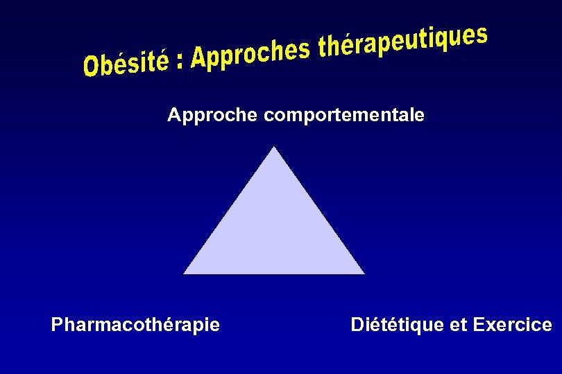 Approche comportementale Pharmacothérapie Diététique et Exercice