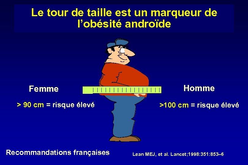 Le tour de taille est un marqueur de l'obésité androïde Femme cm > 90