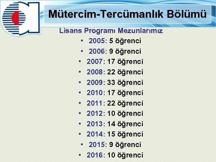 Mütercim-Tercümanlık Bölümü Lisans Programı Mezunlarımız • 2005: 5 öğrenci • 2006: 9 öğrenci •