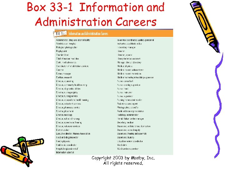 Box 33 -1 Information and Administration Careers Copyright 2003 by Mosby, Inc. All rights