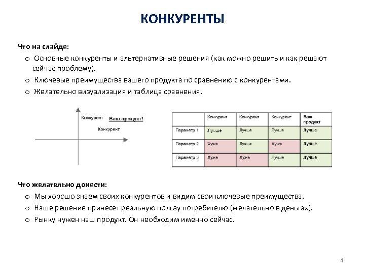 КОНКУРЕНТЫ Что на слайде: o Основные конкуренты и альтернативные решения (как можно решить и
