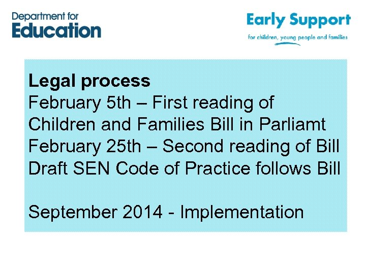 Legal process February 5 th – First reading of Children and Families Bill in