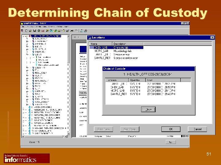 Determining Chain of Custody 51