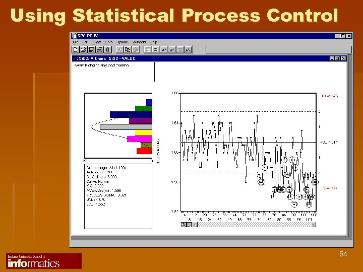 Using Statistical Process Control 54