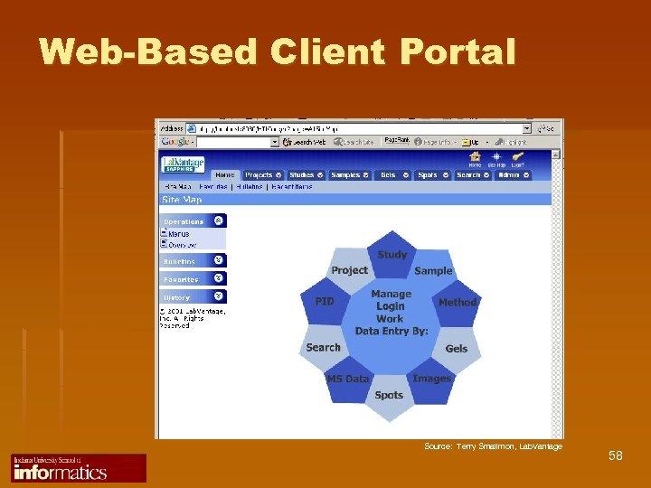 Web-Based Client Portal Source: Terry Smallmon, Lab. Vantage 58