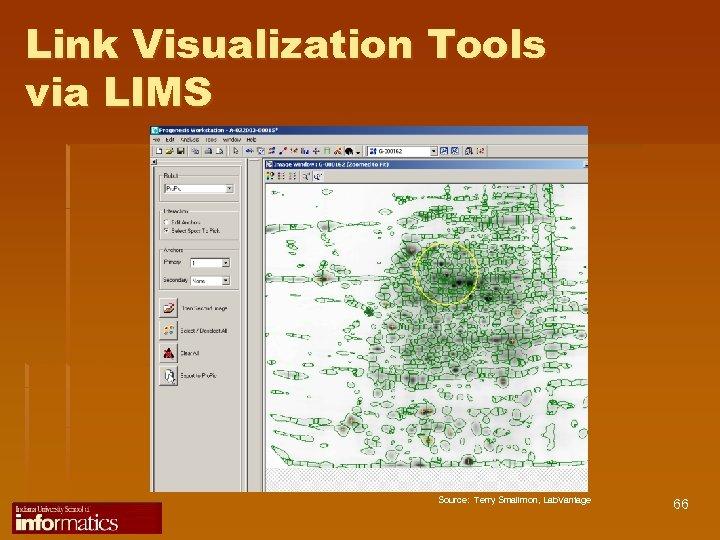 Link Visualization Tools via LIMS Source: Terry Smallmon, Lab. Vantage 66