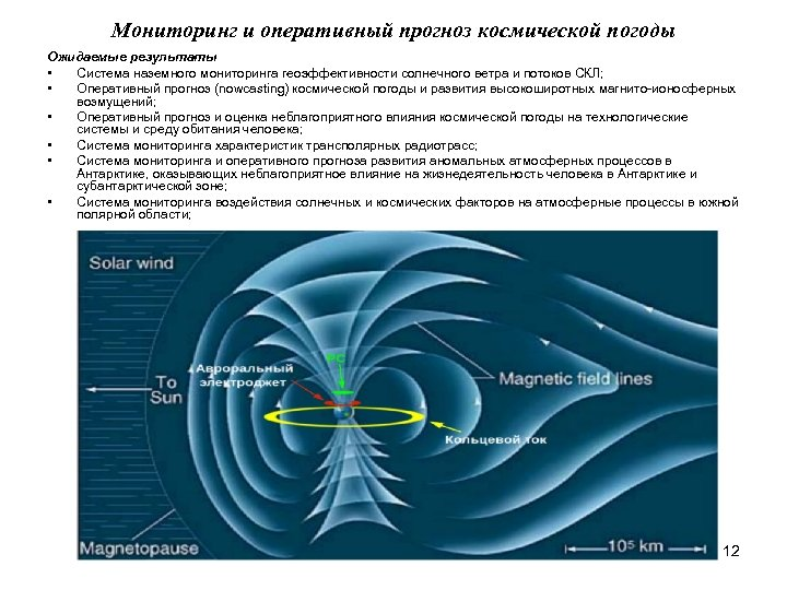 Мониторинг и оперативный прогноз космической погоды Ожидаемые результаты • Система наземного мониторинга геоэффективности солнечного